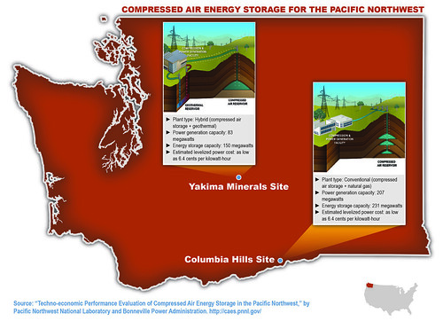 Compressed Air Energy Storage for the Pacific Northwest