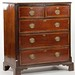 25. Scottish 19th century Chest