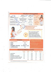 Thailand_True Money - Pricing guide flyer p3_Marketing