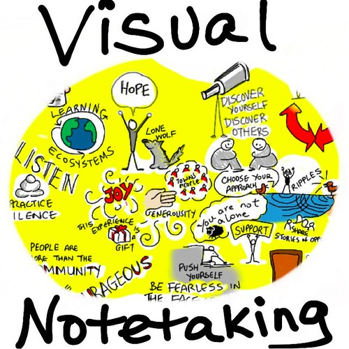 Visual Notetaking by Wesley Fryer, on Flickr