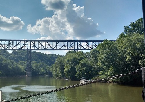 KY High Bridge