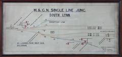 South Lynn Single Line Junction July 1930 (P Way Owen) Tags: south lynn single line junction signalbox diagram