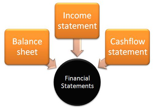 y2cary3n6mng-ywren6-financial-statements by NVarchitect, on Flickr