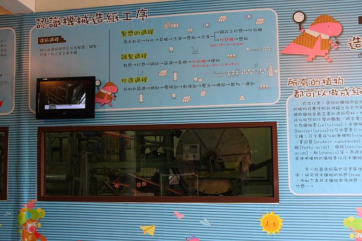 造紙龍觀光工廠(720)058