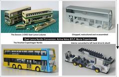 EL Copenhagen Nordic Build (Accyblue) Tags: east lancs copenhagen nordic movia volvob7lt
