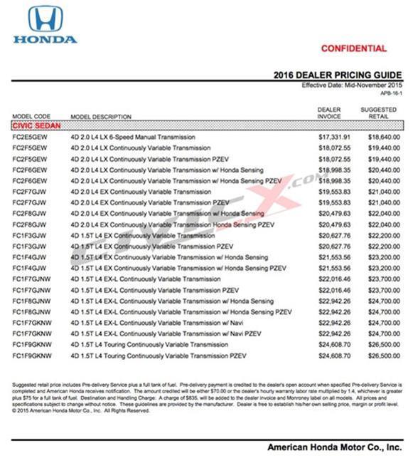 新一代 Honda Civic 美國售價摺合台幣 60.5 萬元起!