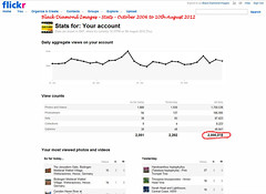 2 Million Views - 16th August 2007 to 10th August 2012 (7,691 Photos) (Black Diamond Images) Tags: screenshot flickr milestone milestones 2000000 2millionviews 2000000views blackdiamondimages flickrstatistics 2millionhits 10thaugust2012 16thaugust2007to10thaugust2012