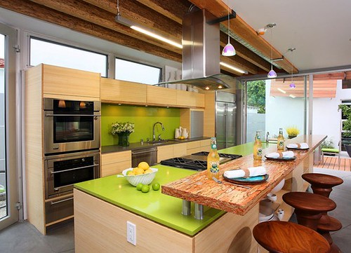 Best Kitchen Remodel Investments