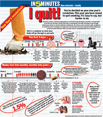 I Quit Smoking! [Infographic] (QuitForYourHealth) Tags: infographic quitsmoking