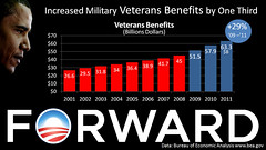 Military Veterans Benefits rise by One Third under President Obama (Cory M. Grenier) Tags: veterans affairs veteran memorial day cost war compassionate society defense spending military industrial complex election president obama mitt romney paul ryan republican democrat operation enduring freedom iraq afghanistan wounded casualties deficit path prosperity economy gdp government expenditures civilization humane ethical ethics morality morale values conservatism neocon religious right rightwing progressive politics political campaign tax cuts