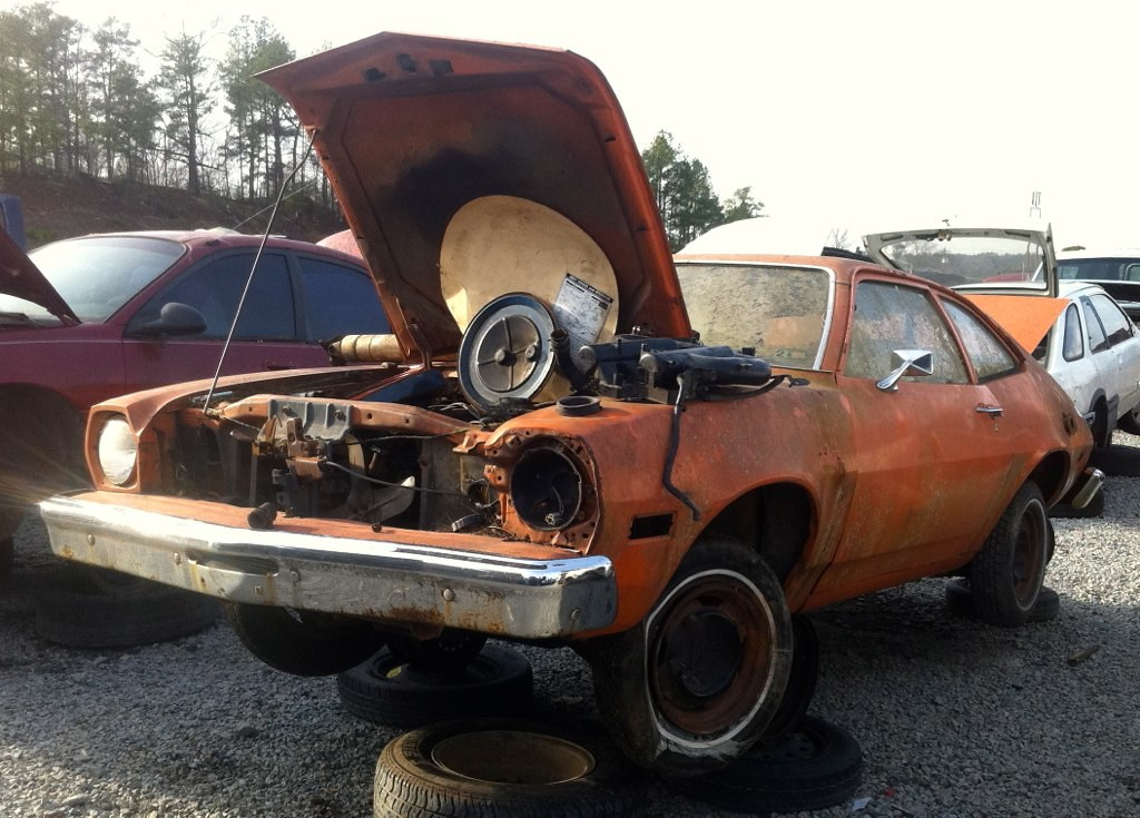 How to Sell Your Junk Car – Peer Review Social Inclusion