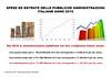 I Dossier di Marco Stradiotto e spese e le entrate  delle pubbliche amministrazioni (Marco Stradiotto 2012) Tags: spread deficit interessi debito spese marcostradiotto