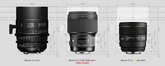 20160907_05_SIGMA CINE LENS Series & 85mm F1.4 DG HSM ART? (foxfoto_archives) Tags: sigma cine lens ff 20mm 24mm 35mm 50mm 85mm f14 dg hsm art ex comparison