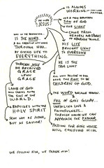 Jesus (Paul Goode) Tags: lotsofnotes