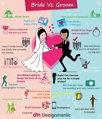 Bruce_Slaton-bruce@BruceSlaton (11) (bruceslayton) Tags: divorce marriage statistics pitemarriage reason why unsteady bruceslaton pite education