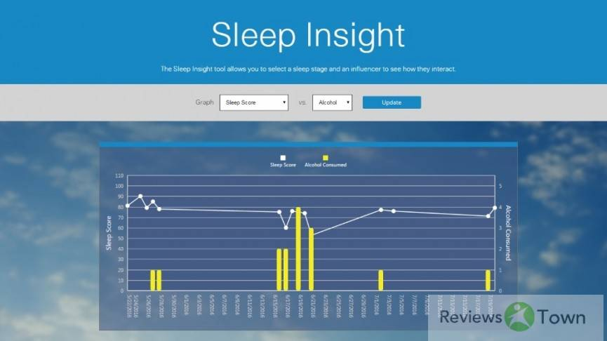 S+ sleep tracker review