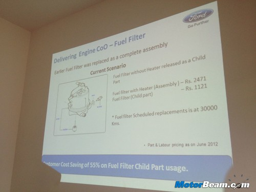 Ford-Cost-Of-Ownership-12