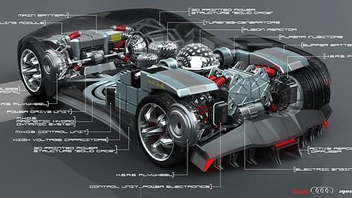 Audi Mesarthim F-Tron Quattro