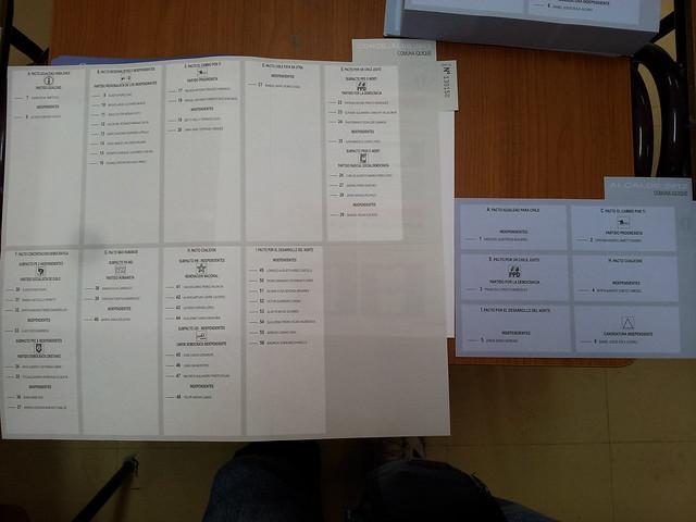 Votos de Alcalde y Concejal. #iquique