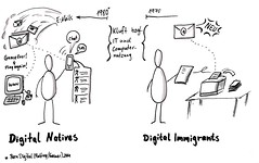 digital Natives - digital Immigrants   - wer's...