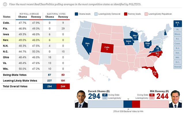 Thumbnail for Die entscheidenden Staaten
