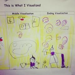 Visualizing (courtneyureel) Tags: school writing reading poetry poem 1st grade teaching primary visualizing jackprelutsky theturkeyshotoutoftheoven