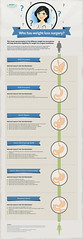 surgery bariatric weightlosssurgery obesityinfographic bariatricsurgeryoption