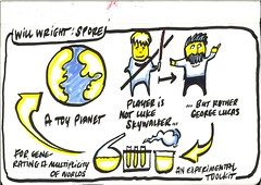 Graphic facilitation: Will Wright's TED talk (playability_de) Tags: game toy julian graphic multiplicity planet wright willwright lukeskywalker recording toolkit spore georgelucas facilitation graphicfacilitation graphicrecording sketchnotes juliankücklich tedtalk juliankucklich kücklich kucklich