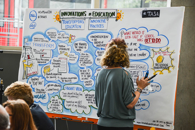 Social Think Tank on Innovation in Education @ TASA Midwinter Conference