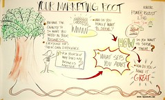 "Your Marketing Root • <a style=""font-size:0.8em;"" href=""http://www.flickr.com/photos/57806312@N05/8089879349/"" target=""_blank"">View on Flickr</a>"