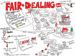 Fair Dealing (giulia.forsythe) Tags: copyright canada book newspaper video education internet review fair credit short sound online learning locks parody law profit ebook drm fairuse act viz substantial encyclopedia policy dealing requirements criticism ipad proposed brocku sketchbookpro ejournal exceptions safeharbour fairdealing accesscopyright