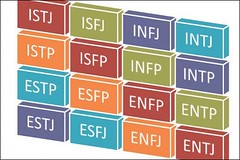 Did you know that there are 4 dimensions to the MBTI Assessment? http://ift.tt/1DF0gt6 http://ift.tt/29SLumQ (alignedsigns) Tags: life love self person friendship m relationship zodiac astrology myersbriggs alignedsigns