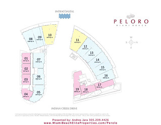PELORO Key Plan