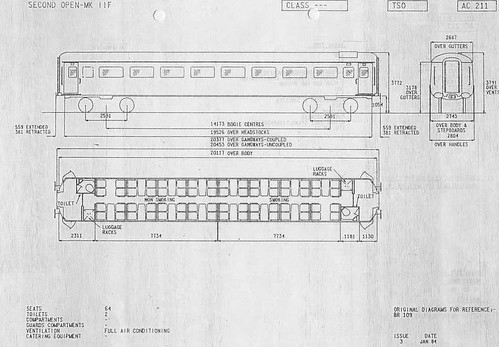 Mk2 (MkIIF) Standard Train Carriage plan