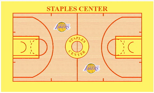 Lakers Staples/Forum reboot