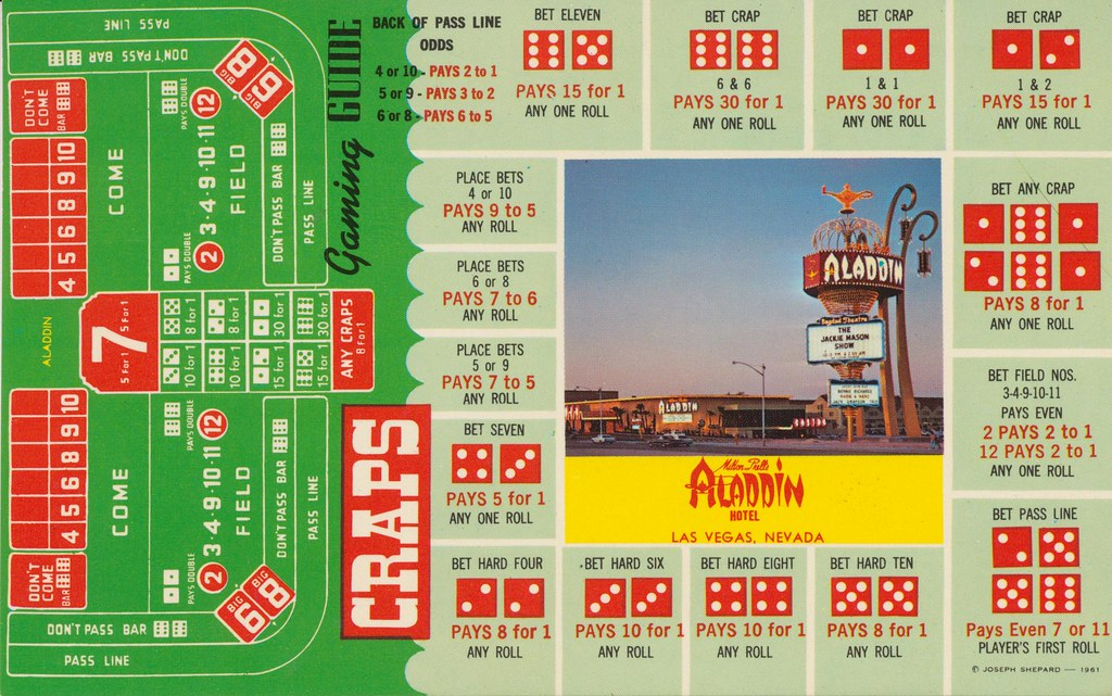 Milton Prell's Aladdin Hotel - Las Vegas, Nevada (The Cardboard America  Archives) Tags
