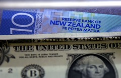 Foreign exchange - Kiwi dips as Q2 present account wider than seen (majjed2008) Tags: account current dips forex kiwi seen than wider