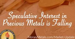 Speculative Interest in Precious Metals is Falling
