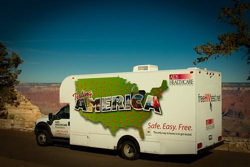 Testing America 2010
