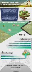 Why to invest in land? (risingspaces) Tags: infographics plotsinpune plotinpune investmentplot investmentplots investmentplotspune investmentplotsinpune farmhouseplots farmhouseplotsinpune