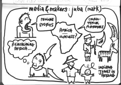 Media & Makers: Juba – Mark Kwage (cucchiaio) Tags: africa julian media war december graphic southsudan imagination stereotypes visualization recording indianajones storytelling infographics makers juba mict facilitation graphicfacilitation exoticism mediamakers graphicrecording sketchnotes juliankücklich juliankucklich markkwage mmjuba kücklich kucklich