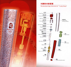 Beijing 2008 Olympic Games Torch Relay; 2008_2, China (World Travel Library) Tags: beijing 2008 olympic games torch relay summer sport china  brochure world library center worldtravellib holidays tourism trip touristik touristisch vacation countries papers prospekt catalogue katalog photos photo photography picture image collectible collectors collection sammlung recueil collezione assortimento coleccin ads gallery galeria touristische documents dokument broschyr esite catlogo folheto folleto   ti liu bror
