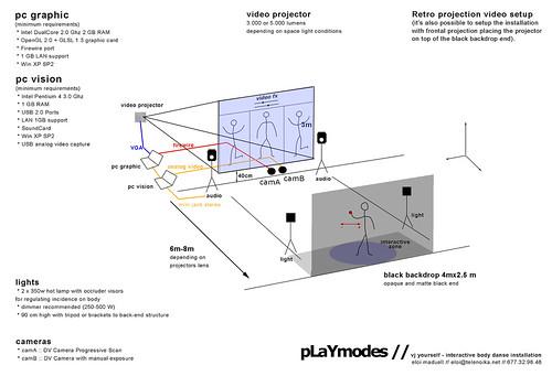 installation_scheme