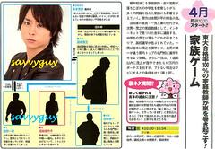 4.17 Fuji 家族ゲーム