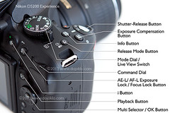 Nikon D5200 - Buttons and Controls (dojoklo) Tags: menu book nikon focus dummies buttons system tricks howto controls tips use setup guide trick manual af setting ebook learn guidebook instruction tutorial settings recommend autofocus customize focusing quickstart fieldguide tipsandtricks d5200 nikond5200 manualtutorial