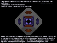 CrossFire Fusion - Truncated Octahedron - Side B (MFerreiraJr) Tags: moon wasteheat electricity powerplant spaceshuttle spacecraft starship spacetime spaceflight interplanetary energysource interstellar fusionreactor electricpower thermoelectric nuclearfuel electricalenergy electricpropulsion nuclearpropulsion fusionenergy crossfirefusionreactor