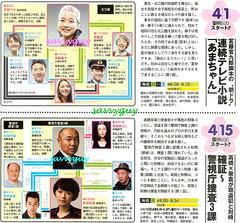 4.1 NHK あまちゃん 4.15 TBS 確証~警視庁捜査3課 copy