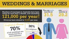 Bruce_Slaton-bruce@BruceSlaton (3) (bruceslayton) Tags: divorce marriage statistics pitemarriage reason why unsteady bruceslaton pite education