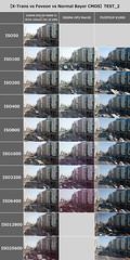 X-Trans vs Foveon vs Normal Bayer CMOSTEST2_1 (foxfoto_archives) Tags: test japan canon eos tokyo is mark shibuya sigma ii   5d fujifilm  normal vs usm  comparison merrill foveon bayer cmos dp2 f4l  ef24105mm    xtrans  5d2 dp2m x100s