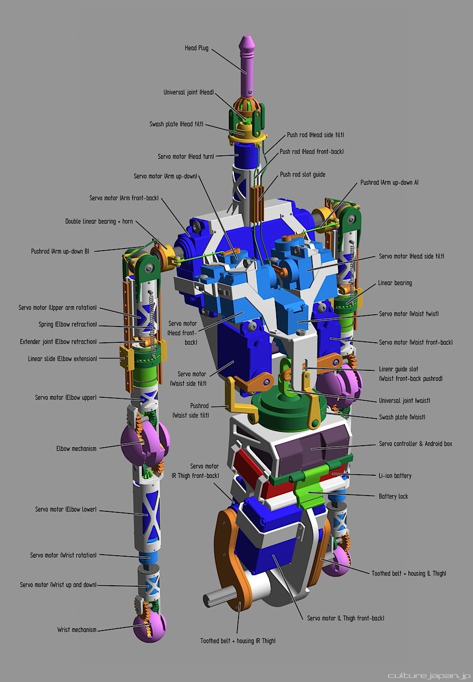 Секс рассказ робота 14 фотография
